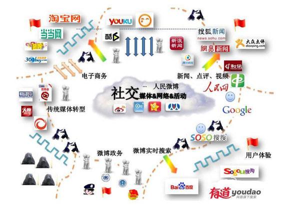 China-medias