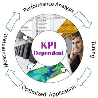 Performance-Optimization